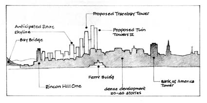 The current and proposed view of the San Francisco skyline from the East Bay.